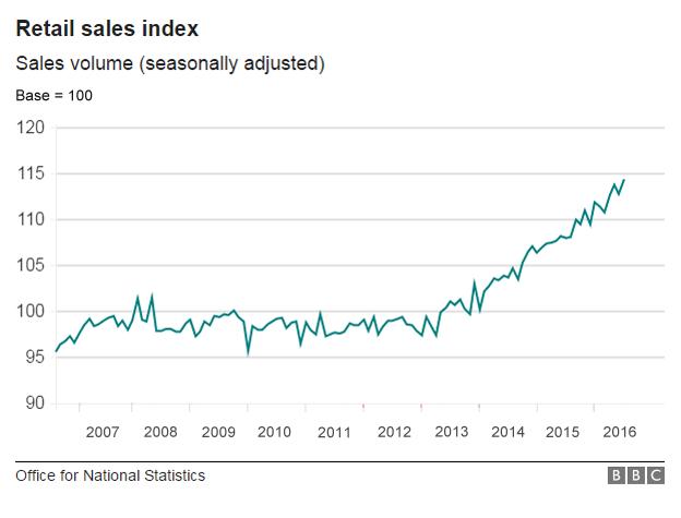 英國房地產 經濟狀況