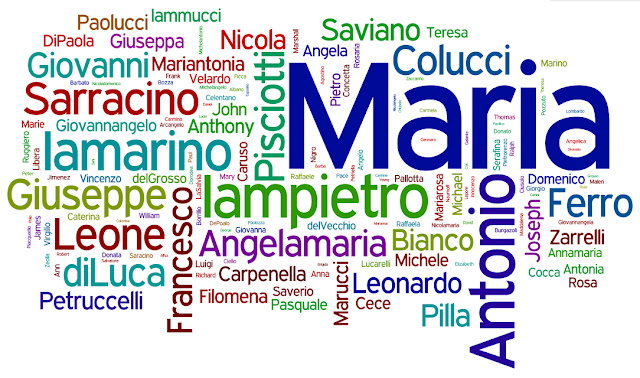 A word cloud of my closest relatives.