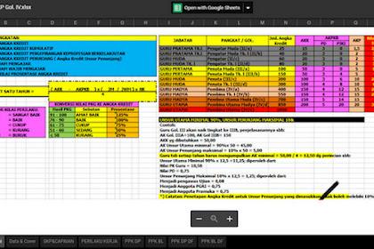 Aplikasi SKP ( Sasaran Kinerja Pegawai )