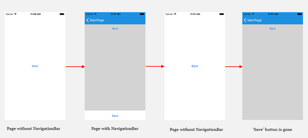 Xamarin Forms: Navigation bar height issue in iOS