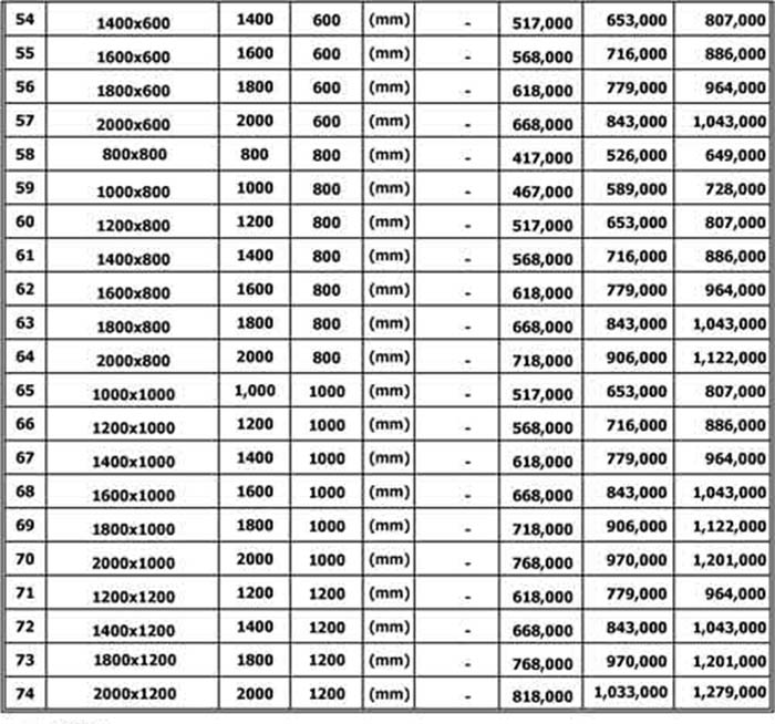 bảng báo giá ống gió vuông