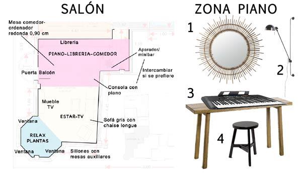 Duda Decorativa: Dónde Colocar el Piano en el Salón