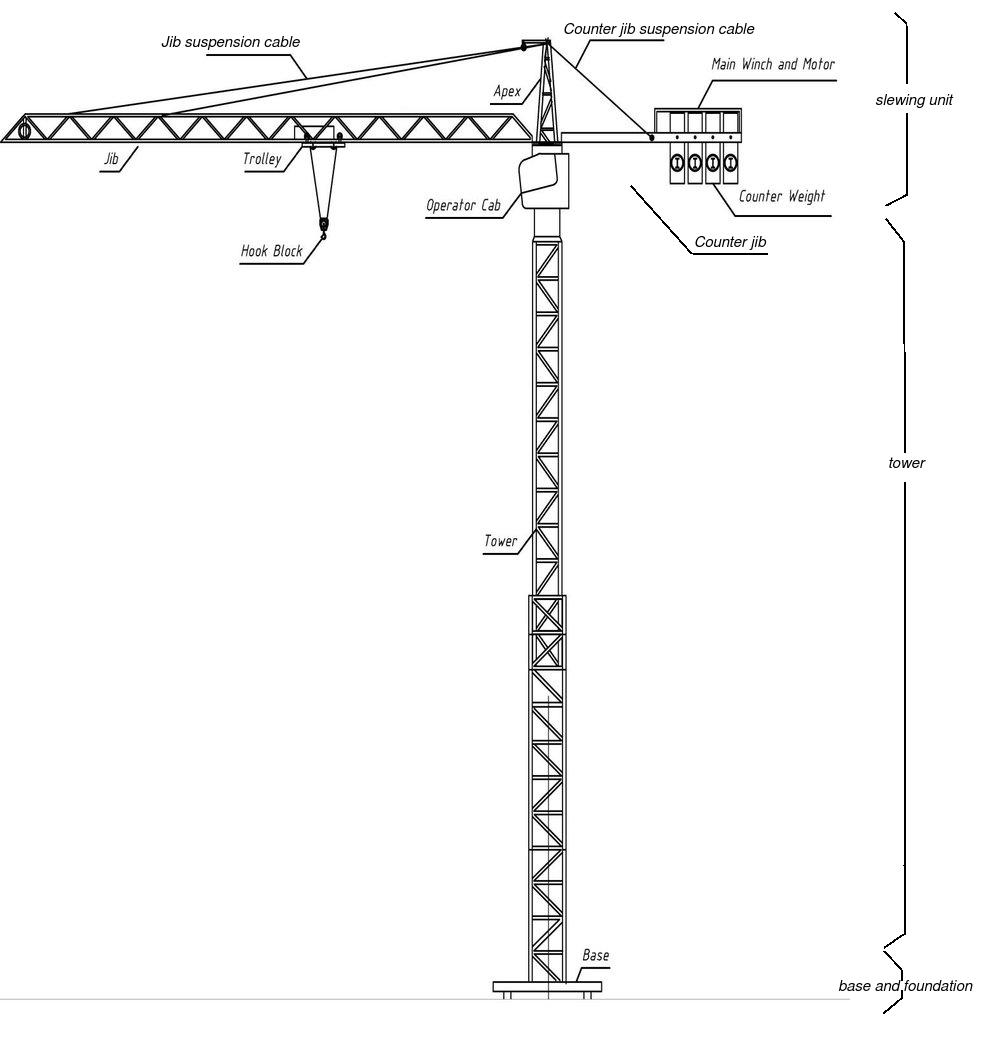 sbp2 pendant crane wiring diagram technoscience 2020