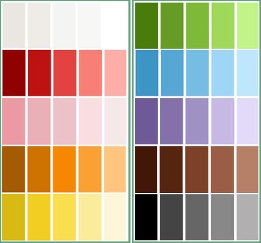 Tips Memilih Warna Yang Tepat Untuk Ruangan