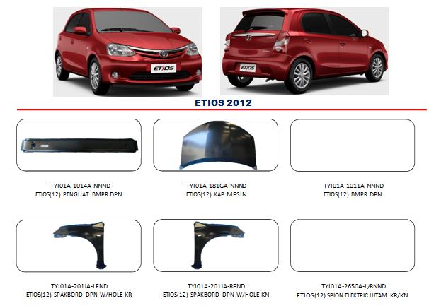 Bodypart Toyota Etios 2012
