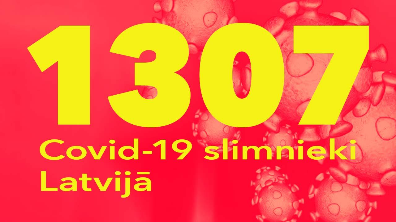 Koronavīrusa saslimušo skaits Latvijā 13.08.2020.