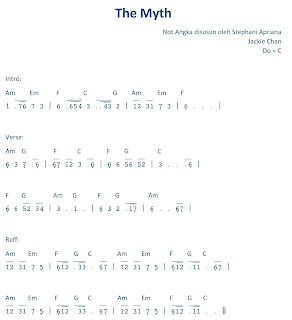 numeric notation the myth