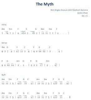 numeric notation the myth