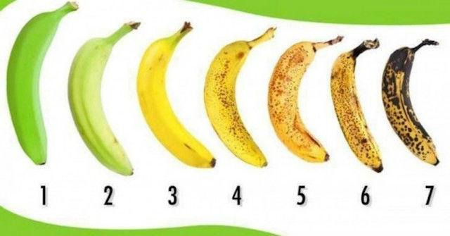 tabla de maduración del plátano