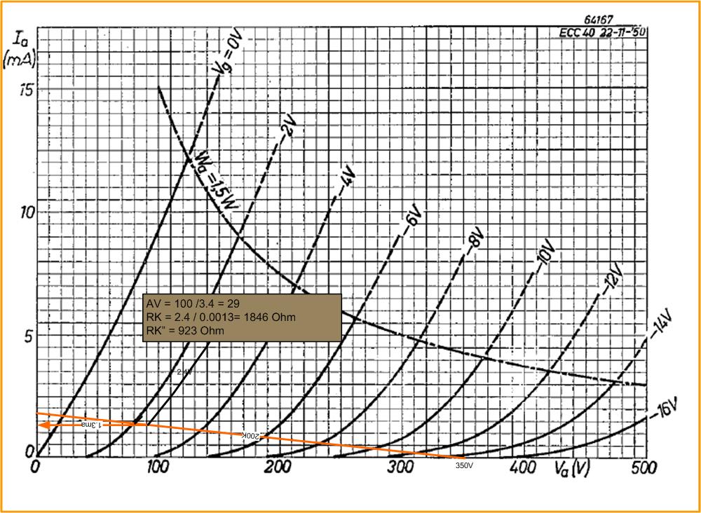 Sio2 Audio Giant Uv211 Push Pull Amplifier