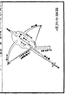 Ming Chinese Chu Ko Nu