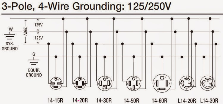 Wire Size For A 220 Volt Dryer Circuit Electrical Wiring Illustrated