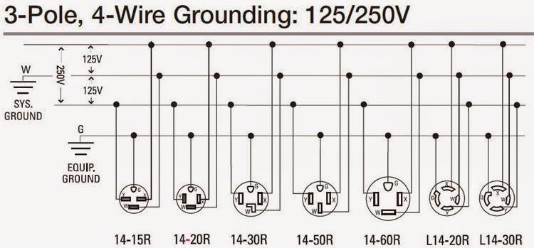 4 wire 240 volt wiring