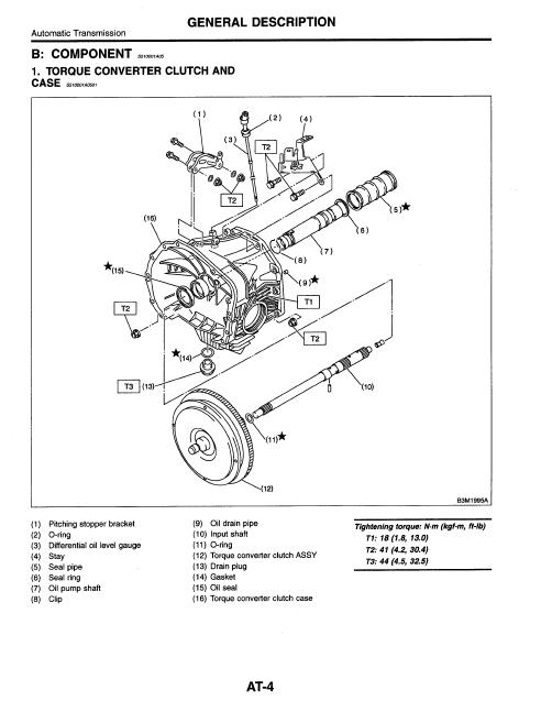 SUBARU FORESTER 1999-2004 SERVICE REPAIR MANUAL