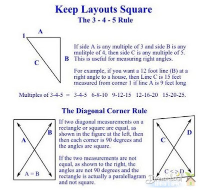 Keep Layouts Square