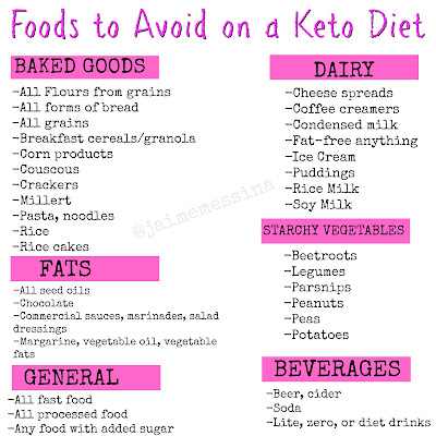 keto diet for beginners, keto, ketogenic diet, how to, what is, ketosis, exogenous ketones, ketones, pruvit, Jaime Messina, foods, what to eat, net carbs, macros, foods to avoid