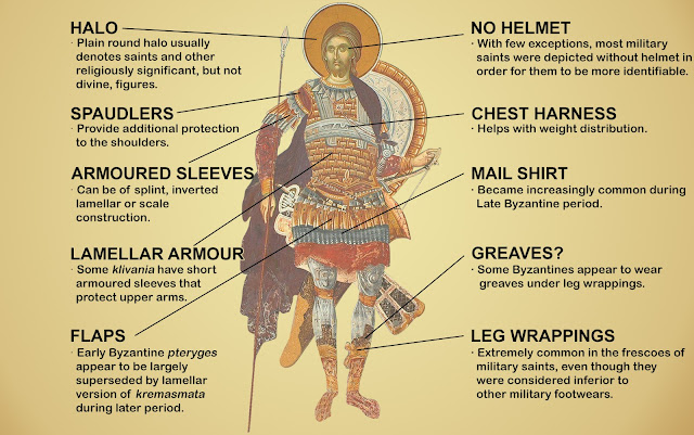 Byzantine armour design features