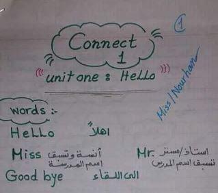 افضل تلخيص لمنهج اللغة الإنجليزية للصف الاول الابتدائي ترم اول