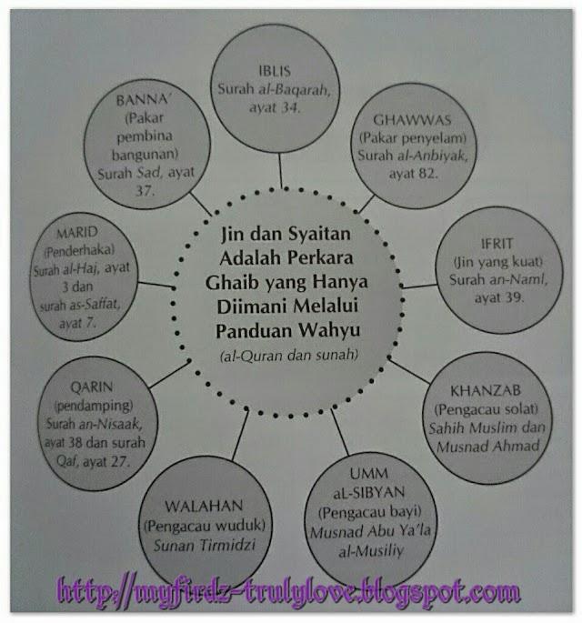 WW ~ Nama-nama Jin dan Syaitan Menurut al-Quran dan as-Sunnah! ~
