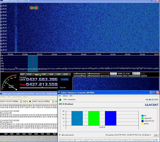 LilacSat-2 Telemetry