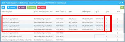 PENGISIAN MAPEL BK, TIK (KUR 2013) DAN AGAMA Dapodik Versi 2018