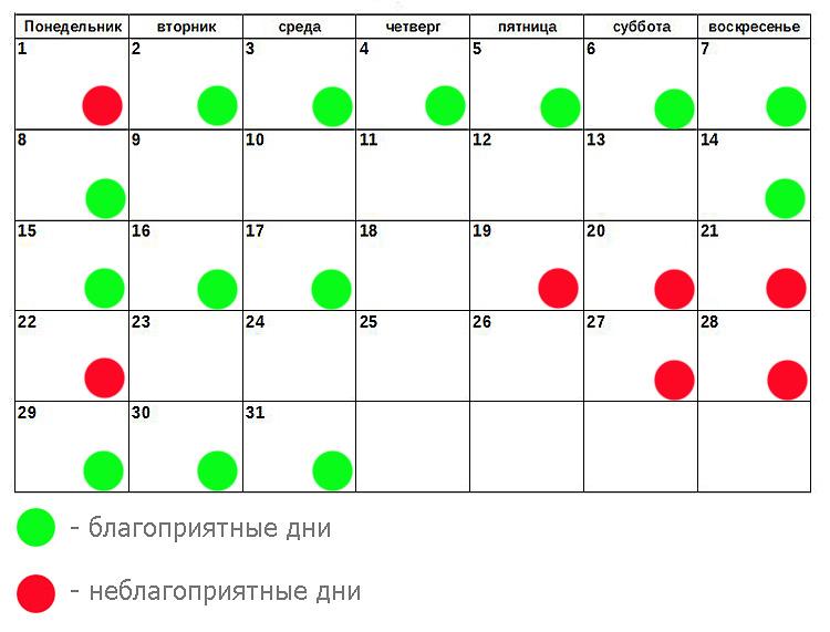 Диета По Лунному Календарю 2017 Для Похудения. Лунный календарь питания