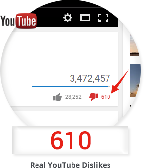 Real YouTube Dislikes Demo