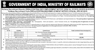 RRB NTPC Recruitment 2019 - Notification released for 1.3 Lakh Vacancies