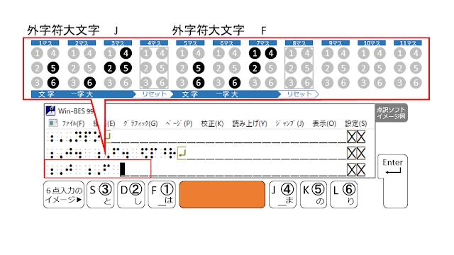 スペースキーがオレンジ色で示された6点入力のイメージ図