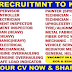 URGENT RECRUITMENT FOR A LARGE EARTHMOVING & LOGISTIC COMPANY IN KUWAIT | APPLY NOW