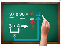 Tips Mudah Menghitung Cepat Matematika