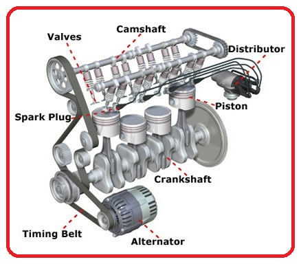 Mechanical Engineering: parts of car engine