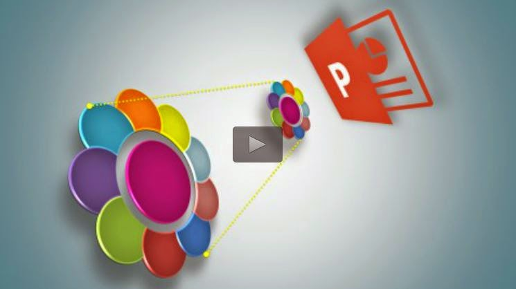 powerpoint 2013 advanced animation dynamic smart art udemy coupon