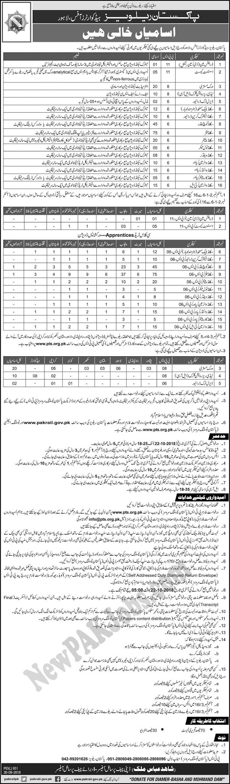 Latest-PTS-Jobs-in-Pakistan-Railways-Jobs-30-Sep-2018