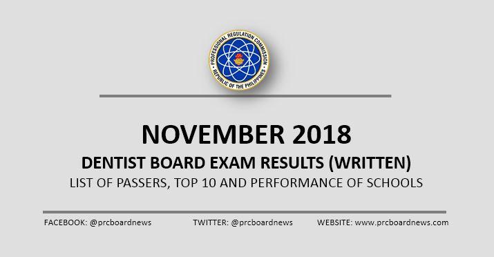 LIST OF PASSERS: November 2018 Dentist board exam result