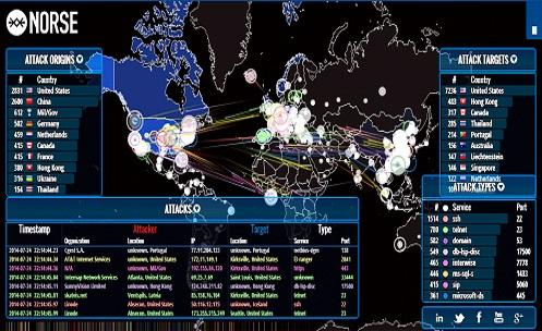 Acompanhe os ataques cibernéticos ocorrendo em tempo real no Mundo Aqui!!