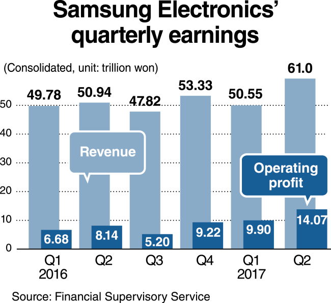 sources of finance for samsung A celebration of the 100 most influential advisors and their contributions to critical conversations on finance markets the latest markets news, real time quotes, financials and more.