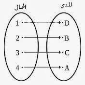 عالم الرياضيات