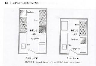 LSM PBL TK02: Scenario 1: Biosafety Laboratory (BSL) Level 3