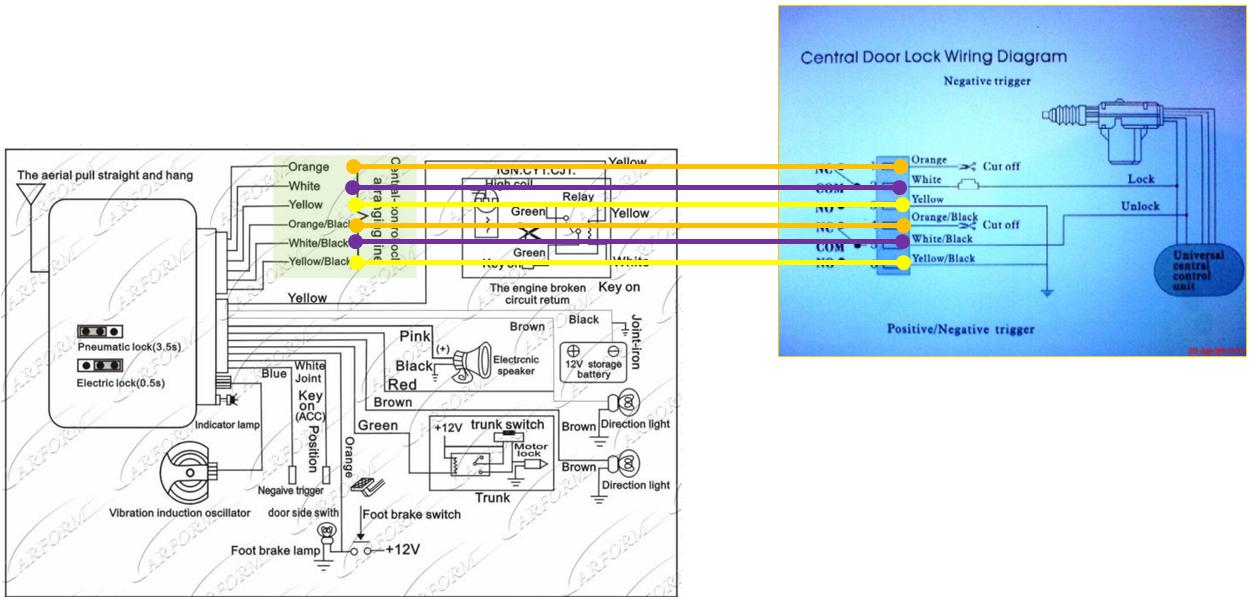 wiring diagram motorcycle alarm sequence of login page kereta toyskids co ku sayang relay kymco atv 50