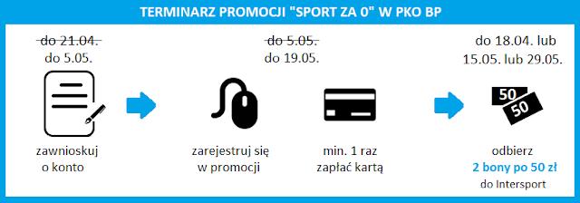 Terminarz promocji PKO BP - Sport za 0 - po przedłużeniu.png