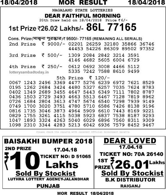lottery sambad 11:55 AM Result 18 april