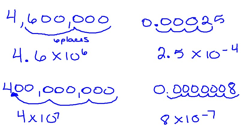 standard form negative exponents  Ethan Maths 9N: Standard and negative form