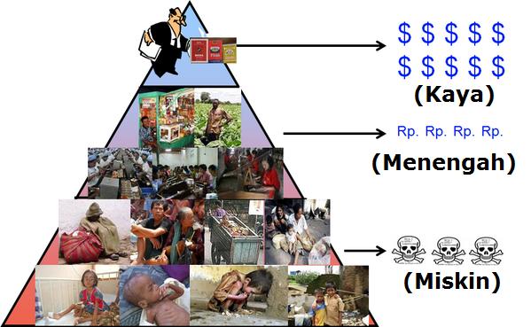 sistem+kapitalisme.png (599×369)