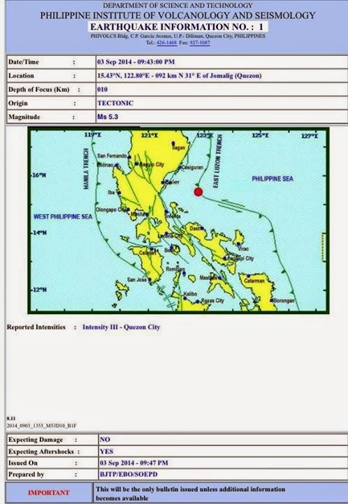 PHIVOLCS: Magnitude 5.3 earthquake hits Quezon Province