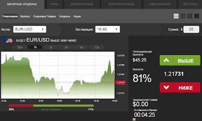 LiveTrader-торговая платформа OptionRally