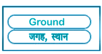 Ground meaning in HINDI