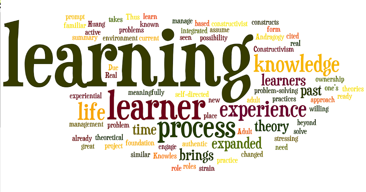 Behaviorist Learning Theory