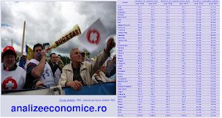 Topul județelor după numărul de salariați publici