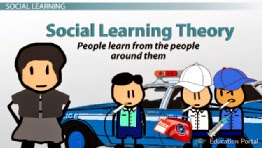 SOCIAL LEARNING THEORY AND CRIME PDF DOWNLOAD